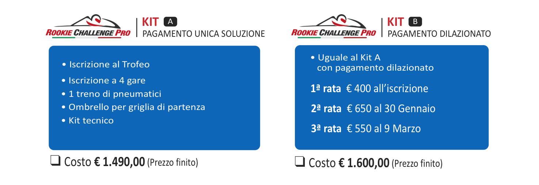schema rookie challenge PRO