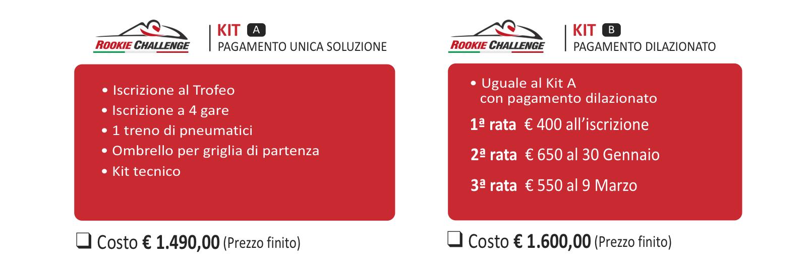 schema rookie challenge